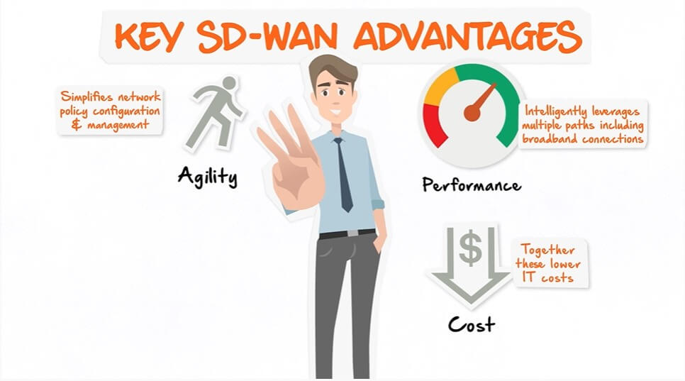 SD-WAN-for-Your-Business
